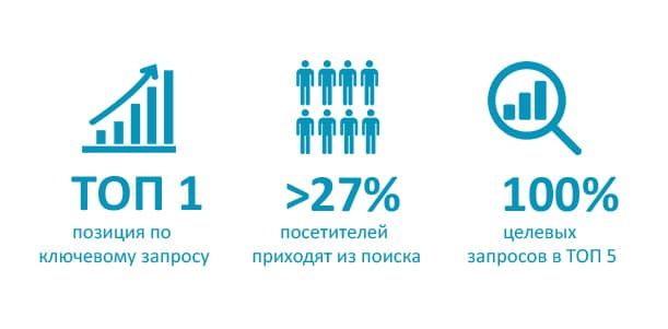 stat.jpg